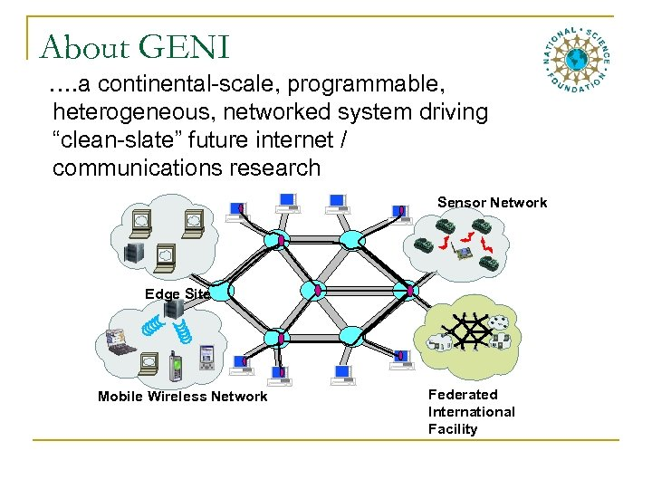 """About GENI …. a continental-scale, programmable, heterogeneous, networked system driving """"clean-slate"""" future internet /"""