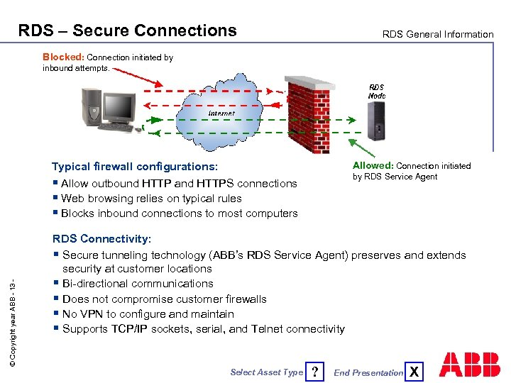 RDS – Secure Connections RDS General Information Blocked: Connection initiated by inbound attempts. Allowed:
