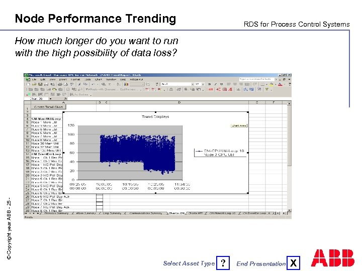 Node Performance Trending RDS for Process Control Systems © Copyright year ABB - 25
