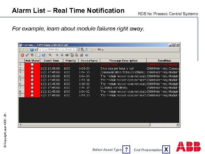 Alarm List – Real Time Notification RDS for Process Control Systems © Copyright year