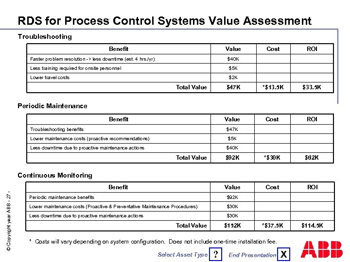 RDS for Process Control Systems Value Assessment Troubleshooting Benefit Value Cost ROI $47 K