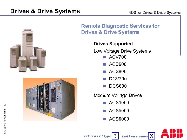 Drives & Drive Systems RDS for Drives & Drive Systems Remote Diagnostic Services for