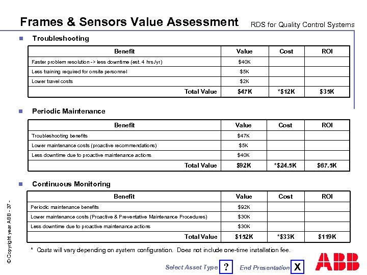Frames & Sensors Value Assessment n RDS for Quality Control Systems Troubleshooting Benefit Value