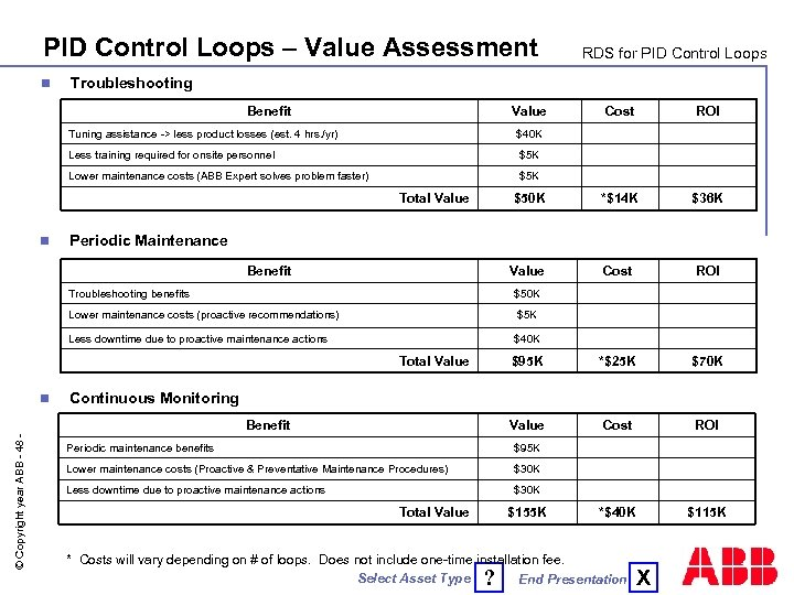 PID Control Loops – Value Assessment n Troubleshooting Benefit Value Cost ROI $50 K