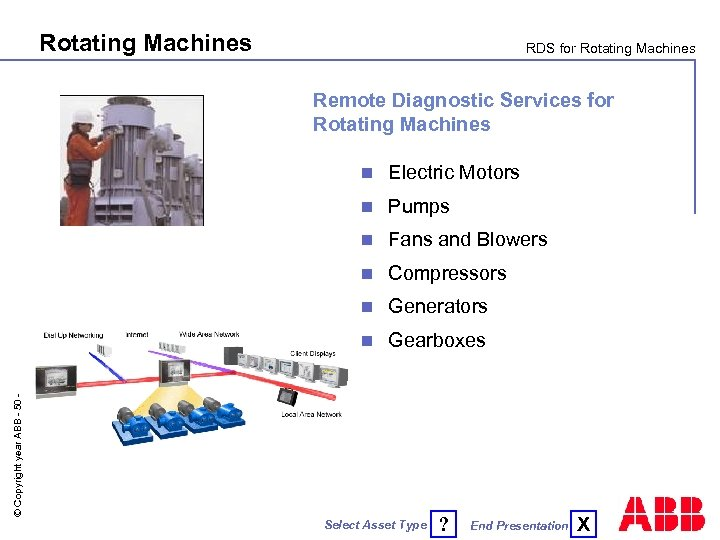 Rotating Machines RDS for Rotating Machines Remote Diagnostic Services for Rotating Machines Electric Motors