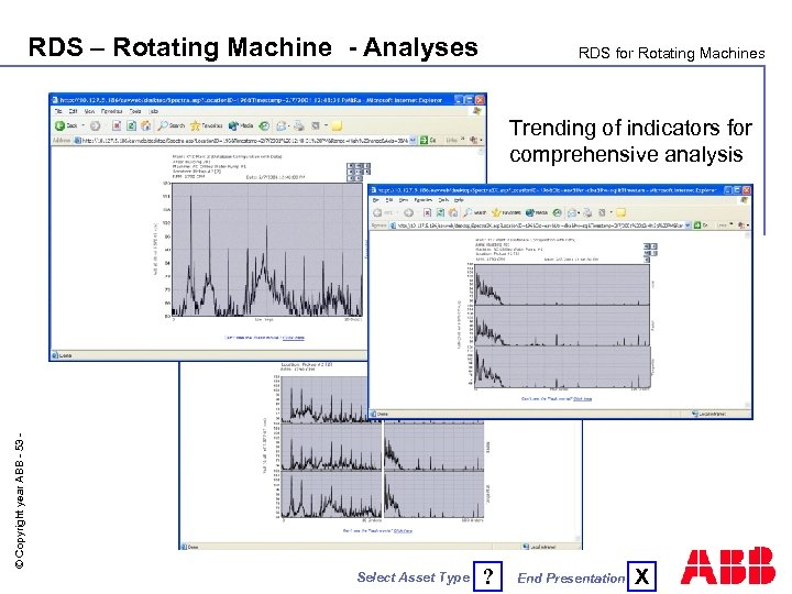 RDS – Rotating Machine - Analyses RDS for Rotating Machines © Copyright year ABB