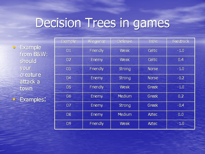 Decision Trees in games • Example from B&W: should your creature attack a town