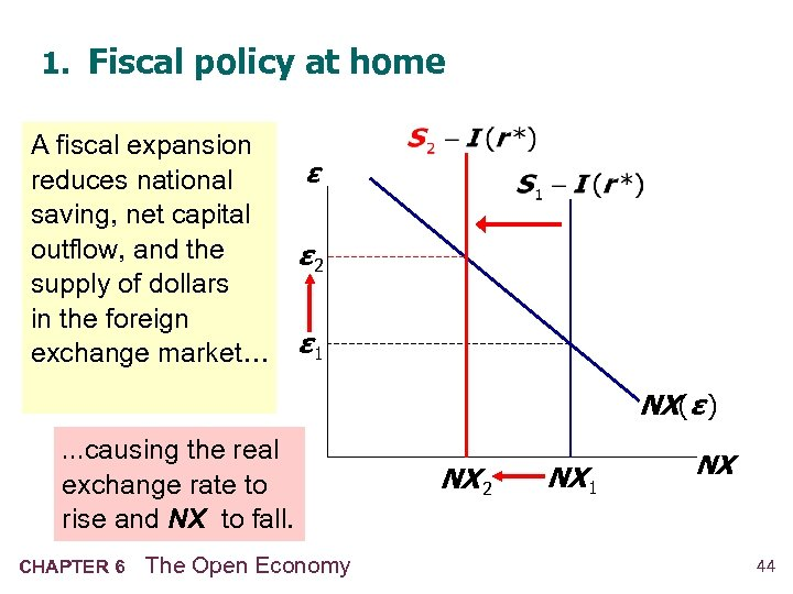 1. Fiscal policy at home A fiscal expansion reduces national saving, net capital outflow,
