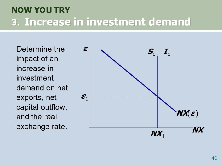 NOW YOU TRY 3. Increase in investment demand Determine the impact of an increase