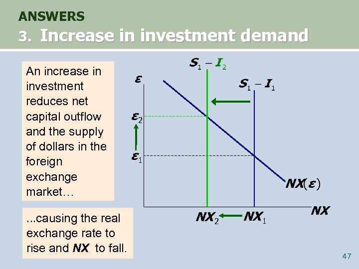 ANSWERS 3. Increase in investment demand An increase in investment reduces net capital outflow