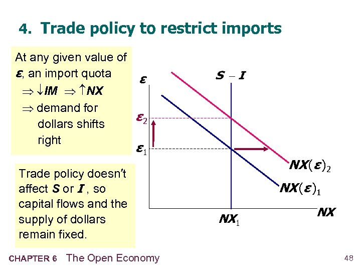 4. Trade policy to restrict imports At any given value of ε, an import