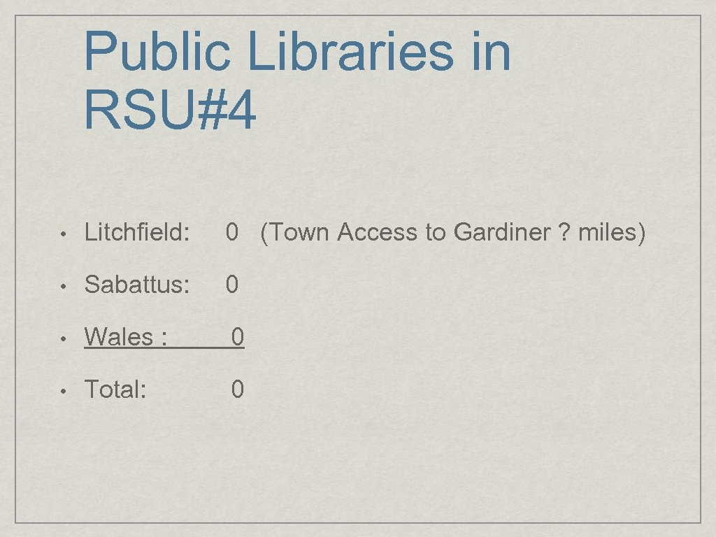 Public Libraries in RSU#4 • Litchfield: 0 (Town Access to Gardiner ? miles) •