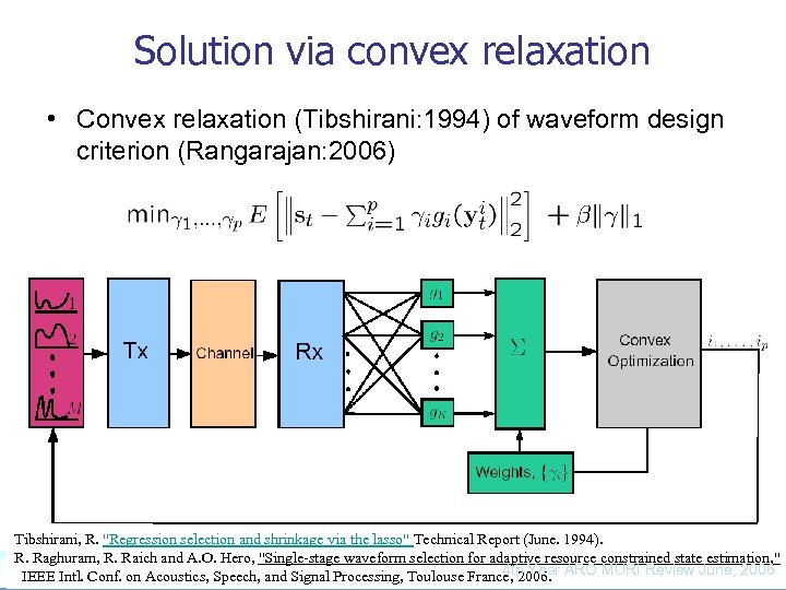 Solution via convex relaxation • Convex relaxation (Tibshirani: 1994) of waveform design criterion (Rangarajan: