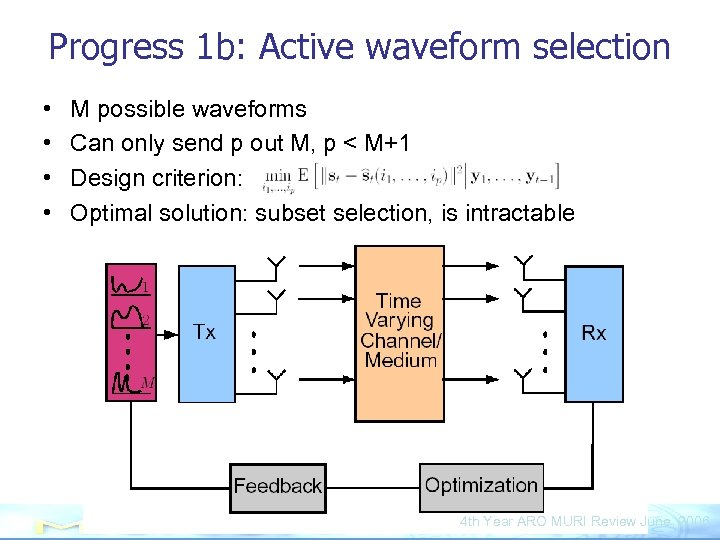 Progress 1 b: Active waveform selection • • M possible waveforms Can only send