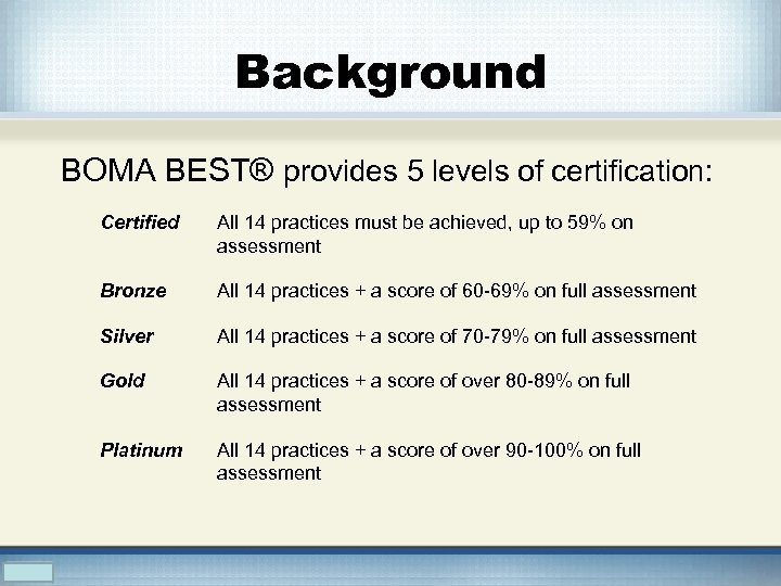 Background BOMA BEST® provides 5 levels of certification: Certified All 14 practices must be