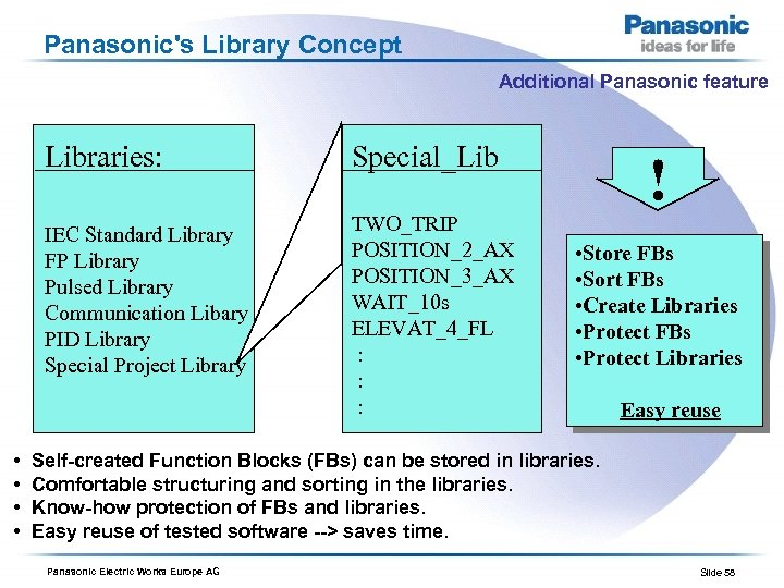 Panasonic's Library Concept Additional Panasonic feature Libraries: IEC Standard Library FP Library Pulsed Library
