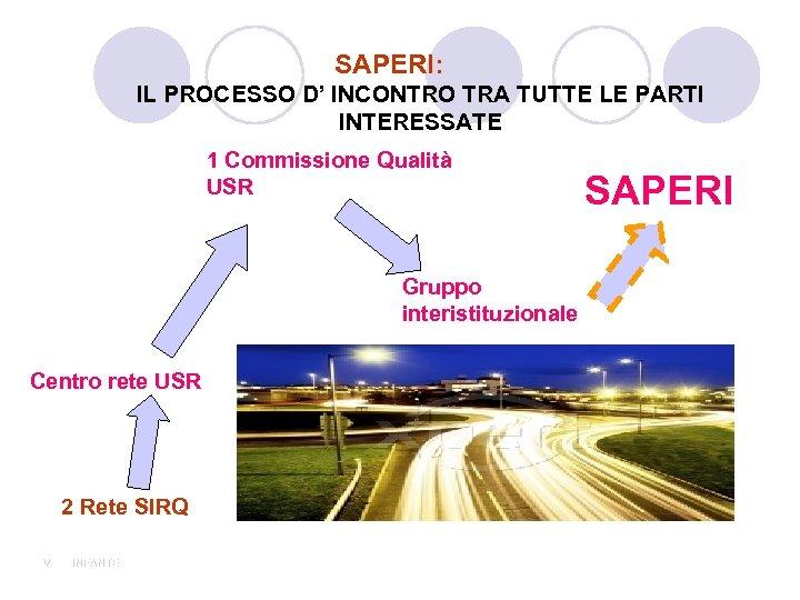 SAPERI: IL PROCESSO D' INCONTRO TRA TUTTE LE PARTI INTERESSATE 1 Commissione Qualità USR
