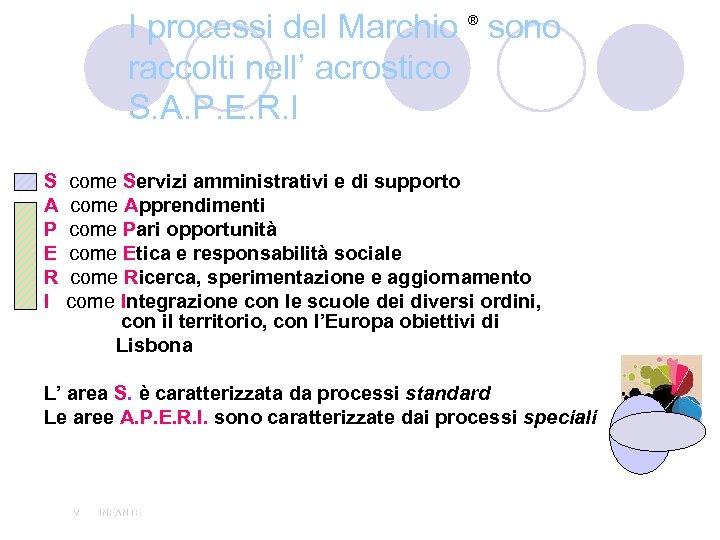 I processi del Marchio ® sono raccolti nell' acrostico S. A. P. E. R.