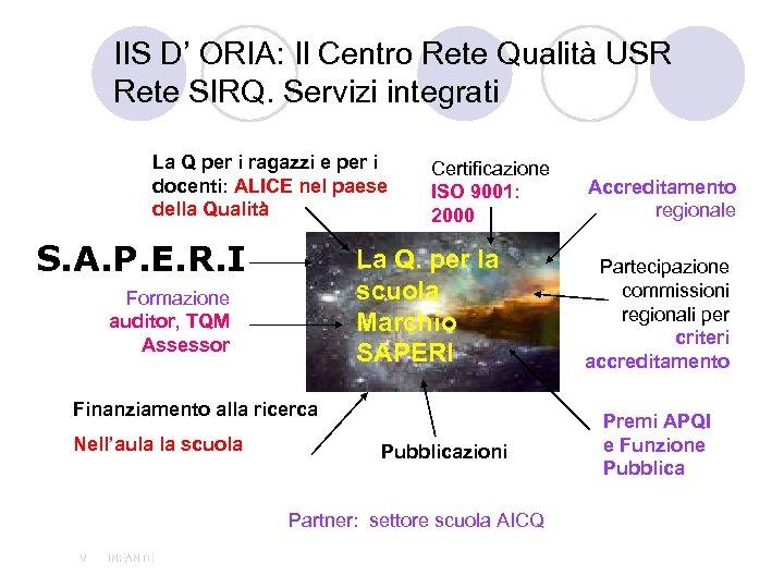IIS D' ORIA: Il Centro Rete Qualità USR Rete SIRQ. Servizi integrati La Q