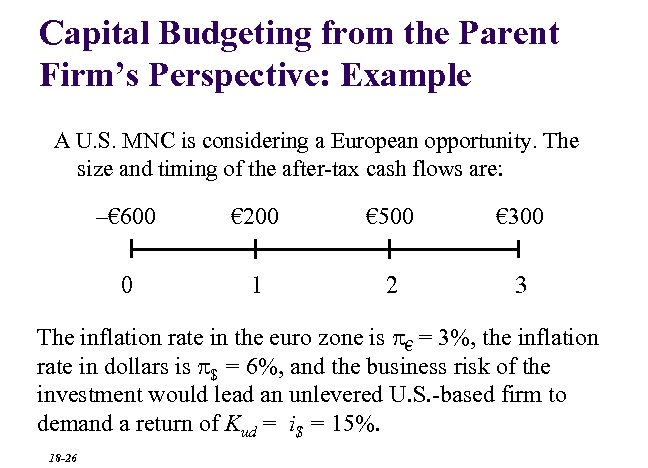Capital Budgeting from the Parent Firm's Perspective: Example A U. S. MNC is considering