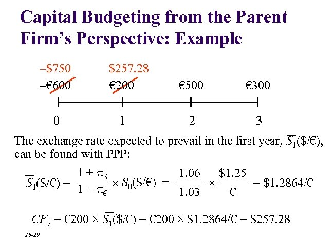 Capital Budgeting from the Parent Firm's Perspective: Example –$750 –€ 600 0 $257. 28