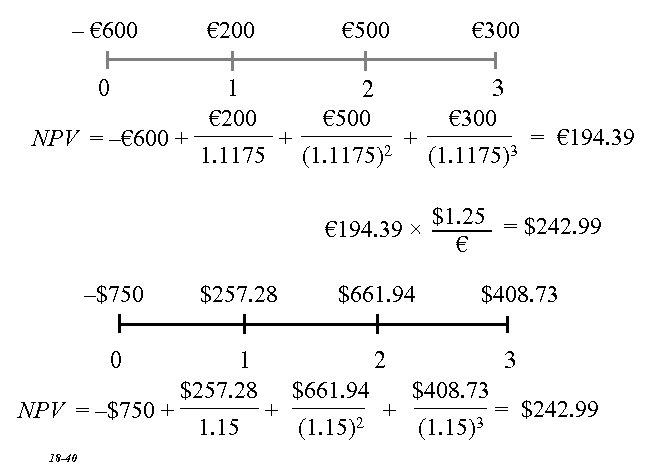 – € 600 € 200 € 500 € 300 0 1 3 2 €