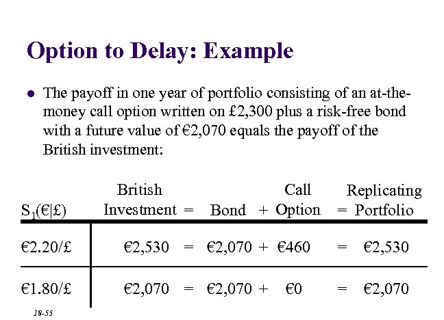 Option to Delay: Example l The payoff in one year of portfolio consisting of