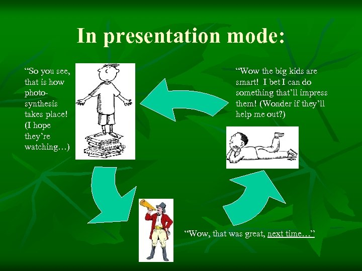"In presentation mode: ""So you see, that is how photosynthesis takes place! (I hope"