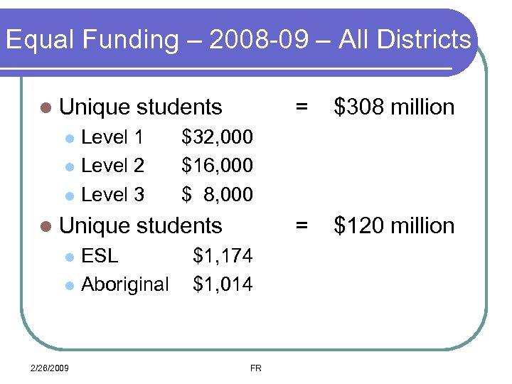 Equal Funding – 2008 -09 – All Districts l Unique students Level 1 l