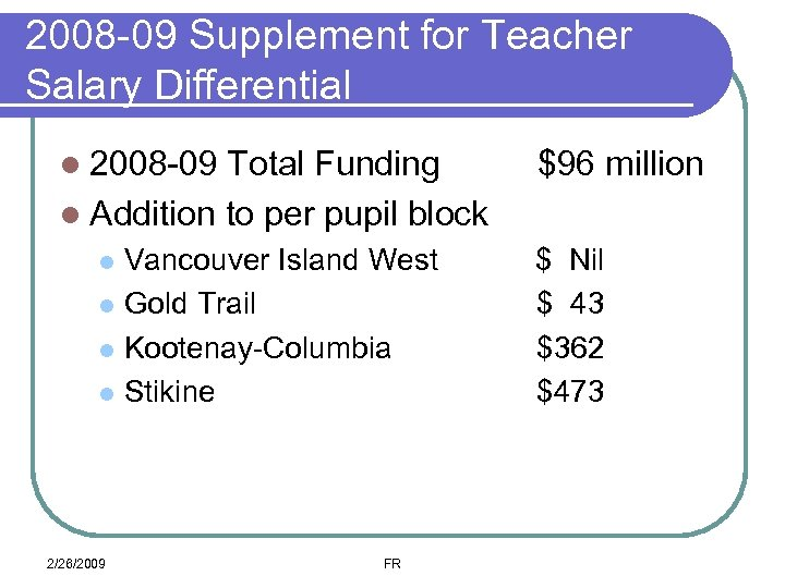 2008 -09 Supplement for Teacher Salary Differential l 2008 -09 Total Funding l Addition