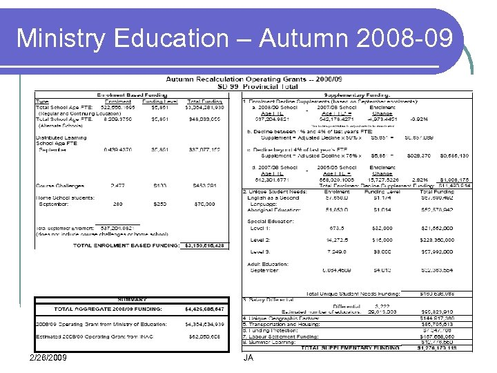 Ministry Education – Autumn 2008 -09 2/26/2009 JA