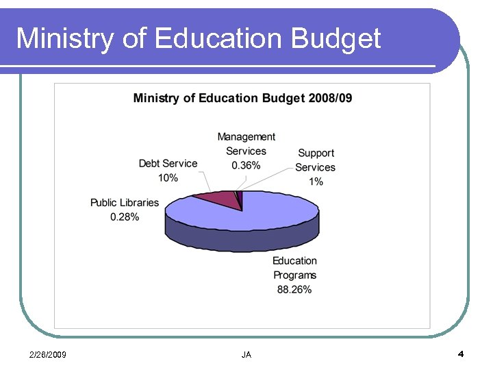Ministry of Education Budget 2/26/2009 JA 4