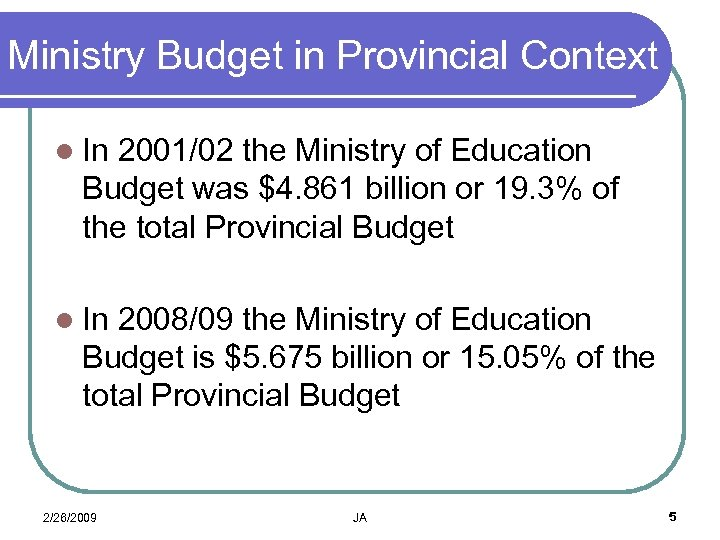 Ministry Budget in Provincial Context l In 2001/02 the Ministry of Education Budget was