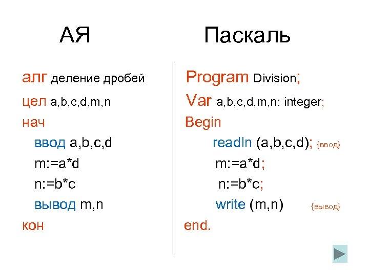 АЯ алг деление дробей цел a, b, c, d, m, n нач ввод a,