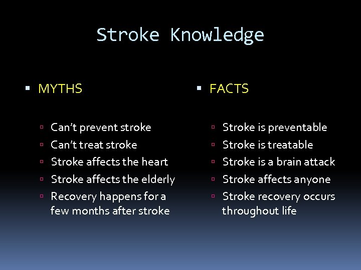 Stroke Knowledge MYTHS FACTS Can't prevent stroke Stroke is preventable Can't treat stroke Stroke