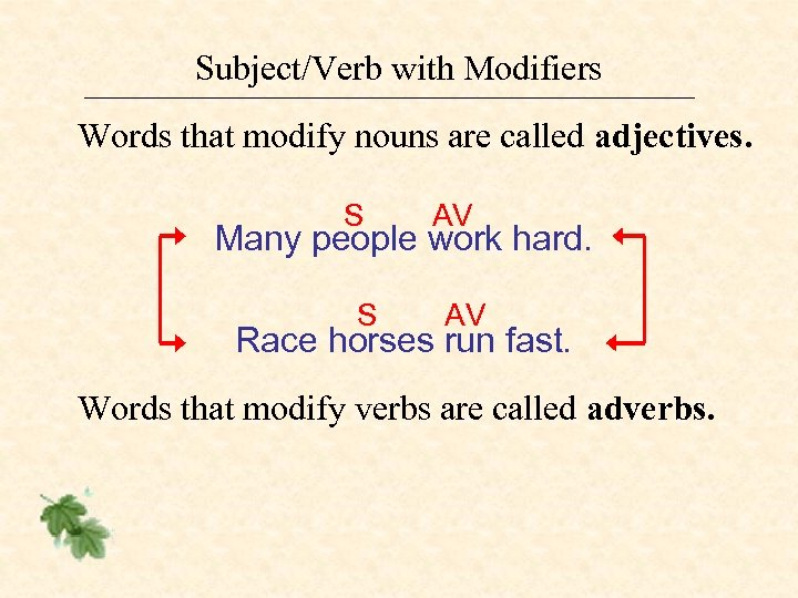 Subject/Verb with Modifiers Words that modify nouns are called adjectives. S AV Many people