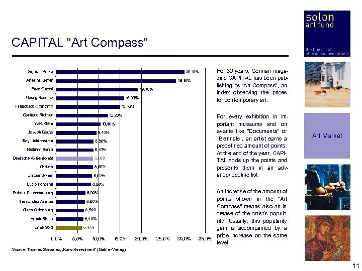 "CAPITAL ""Art Compass"" For 30 years, German magazine CAPITAL has been publishing its ""Art"