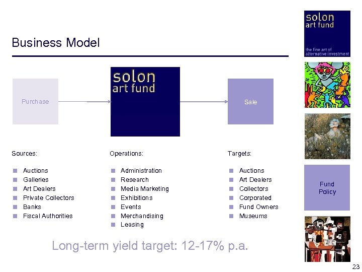 Business Model Purchase Sale Sources: < < < Operations: Auctions Galleries Art Dealers Private