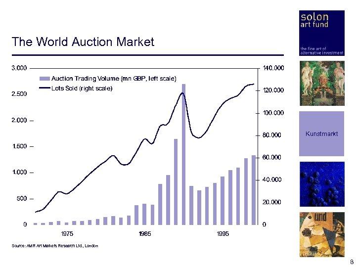 The World Auction Market Kunstmarkt Source: AMR Art Markets Research Ltd. , London 8