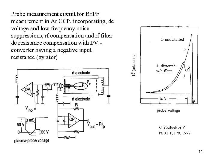 Probe measurement circuit for EEPF measurement in Ar CCP, incorporating, dc voltage and low