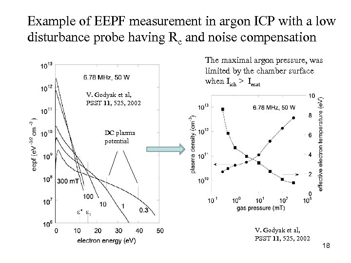 Example of EEPF measurement in argon ICP with a low disturbance probe having Rc