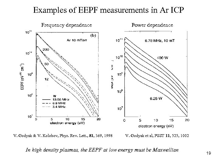Examples of EEPF measurements in Ar ICP Frequency dependence Power dependence W V. Godyak