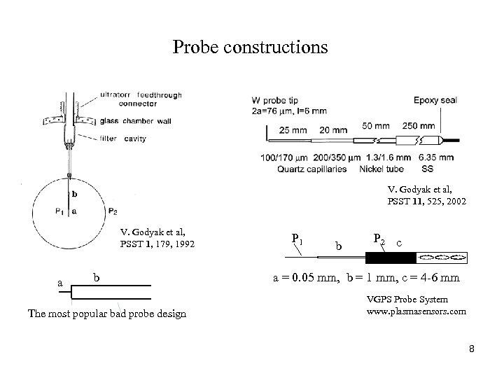 Probe constructions V. Godyak et al, PSST 11, 525, 2002 V. Godyak et al,