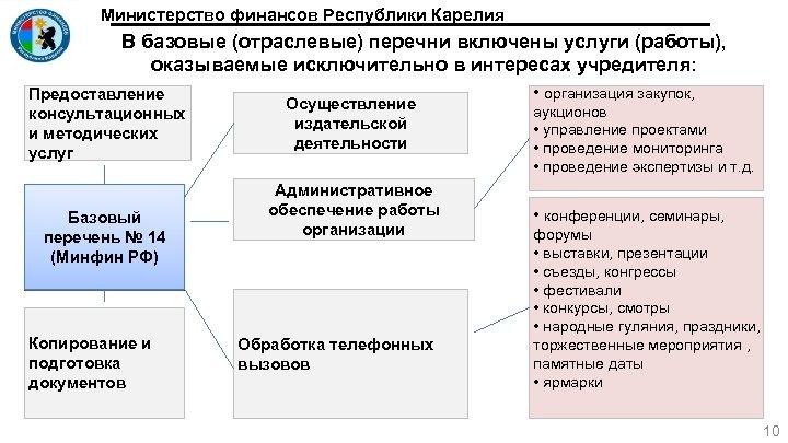 Министерство финансов Республики Карелия В базовые (отраслевые) перечни включены услуги (работы), оказываемые исключительно в
