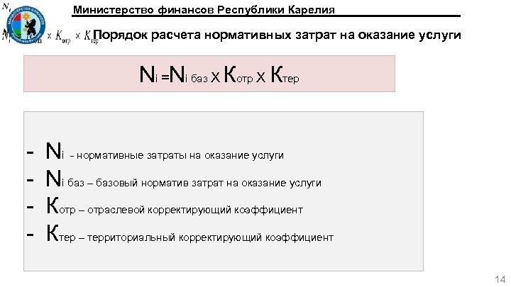 Министерство финансов Республики Карелия Порядок расчета нормативных затрат на оказание услуги Ni =Ni баз