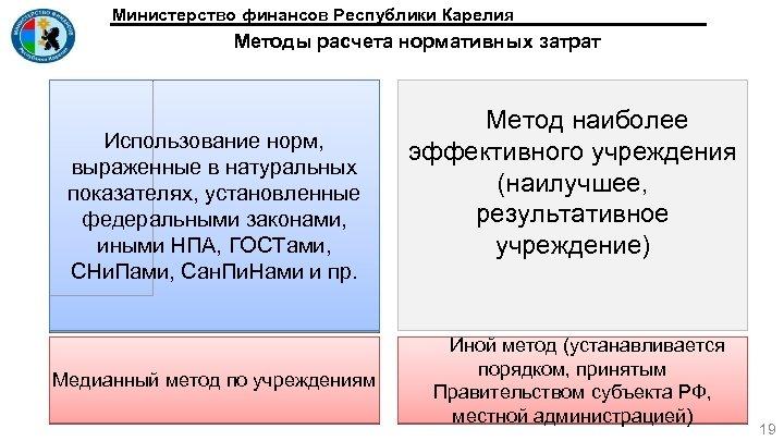Министерство финансов Республики Карелия Методы расчета нормативных затрат Использование норм, выраженные в натуральных показателях,