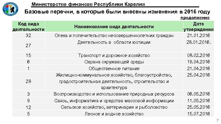 Министерство финансов Республики Карелия Базовые перечни, в которые были внесены изменения в 2016 году