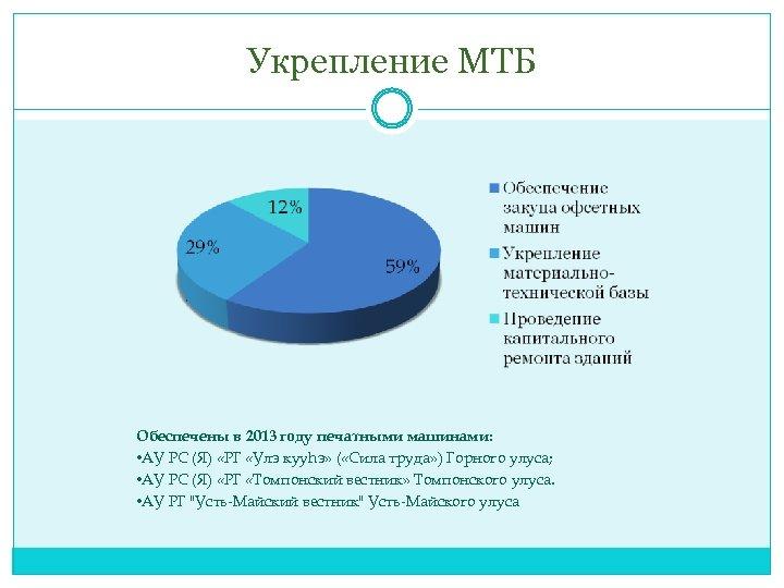 Укрепление МТБ Обеспечены в 2013 году печатными машинами: • АУ РС (Я) «РГ «Улэ