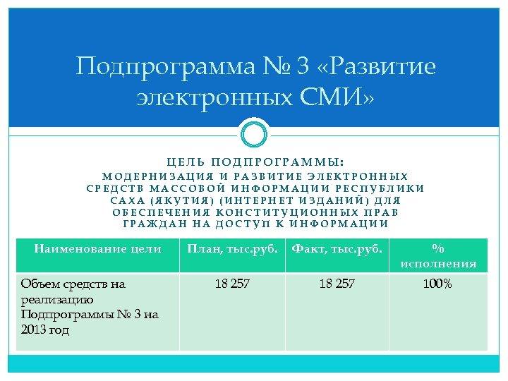 Подпрограмма № 3 «Развитие электронных СМИ» ЦЕЛЬ ПОДПРОГРАММЫ: МОДЕРНИЗАЦИЯ И РАЗВИТИЕ ЭЛЕКТРОННЫХ СРЕДСТВ МАССОВОЙ