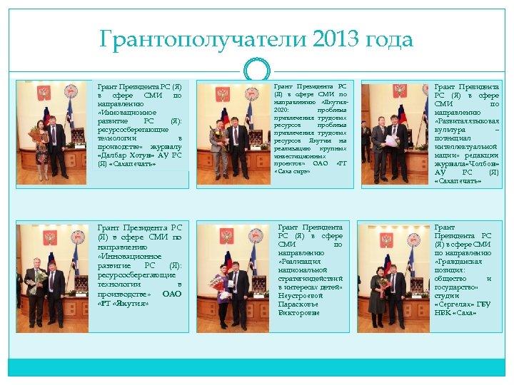 Грантополучатели 2013 года Грант Президента РС (Я) в сфере СМИ по направлению «Инновационное развитие